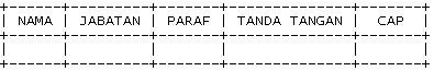 Tabel/Lembar Spesimen Tanda Tangan