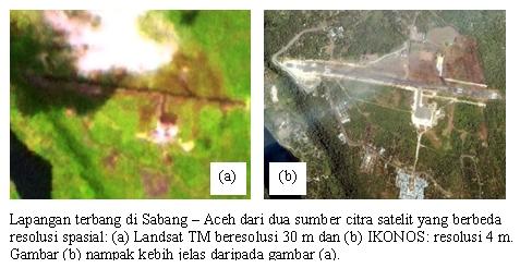 skala peta, skala citra satelit