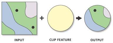 Proses Clip